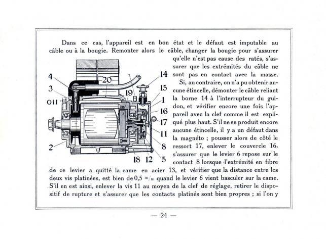 Al.2hp.1912.24