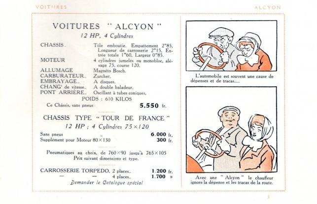 Alc.1912.12