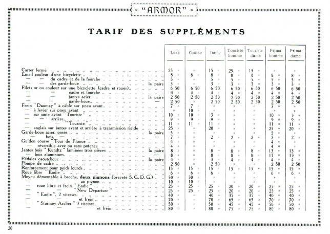 Armor 1914 13