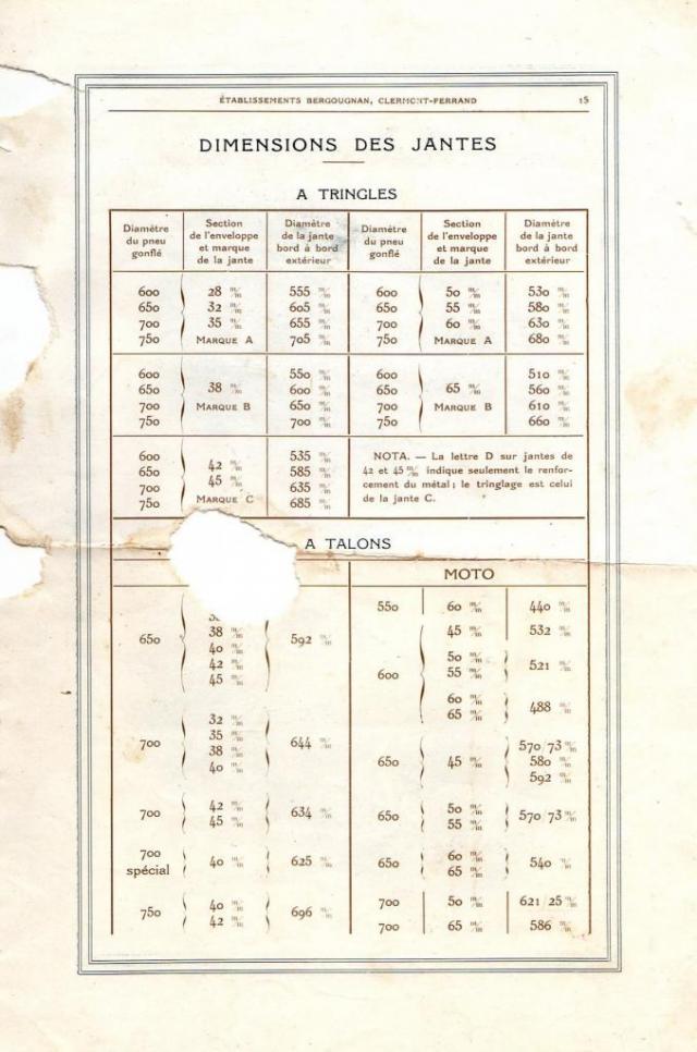 berg-1912-10.jpg