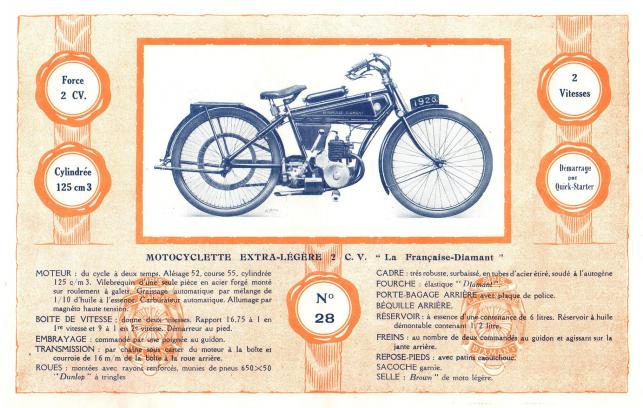 F d 1926 7 1
