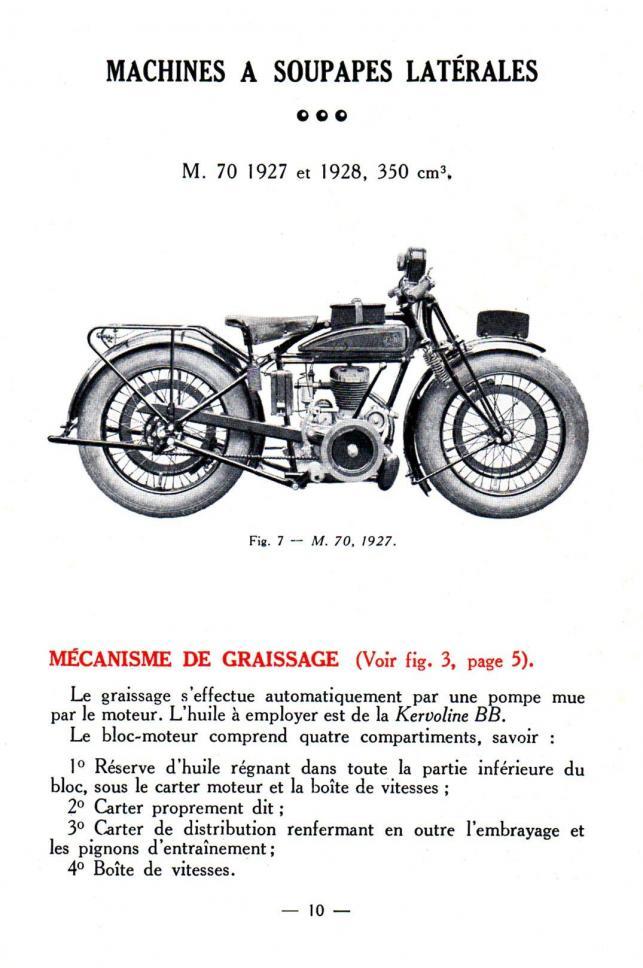 F N 1928 10
