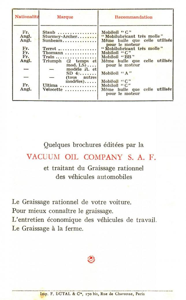 Graissage 63