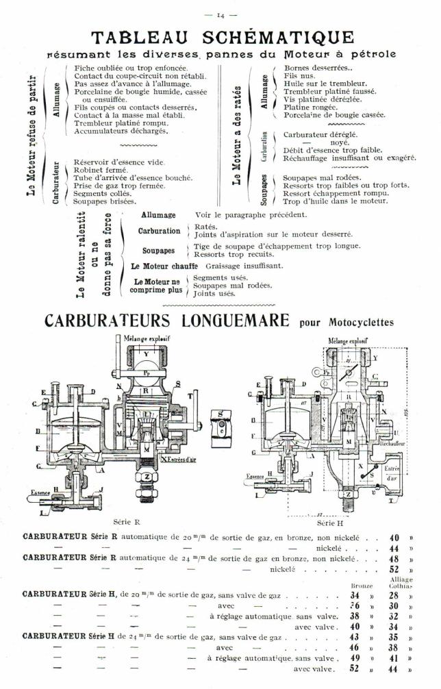 Lurquin 1906 13