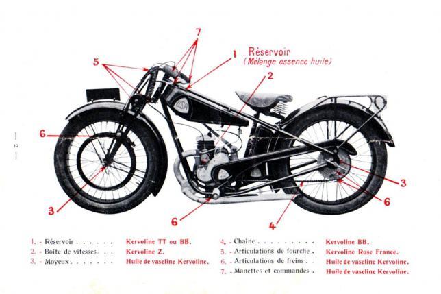 O s a 1927 3