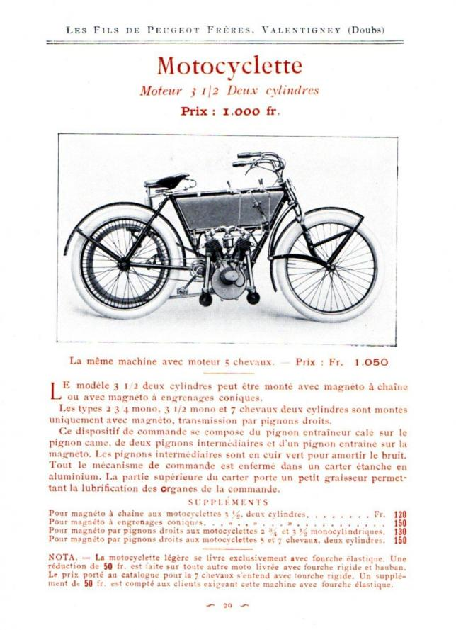 P 1908 10