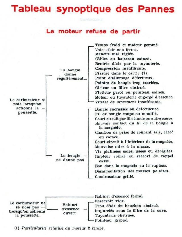 panne-terrot-1930-1.jpg