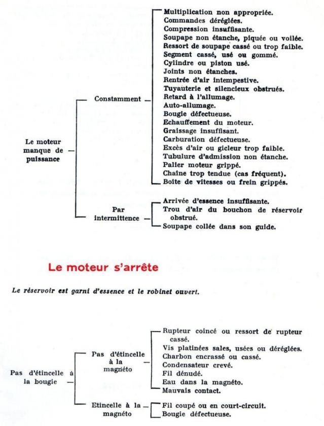 panne-terrot-1930-3.jpg