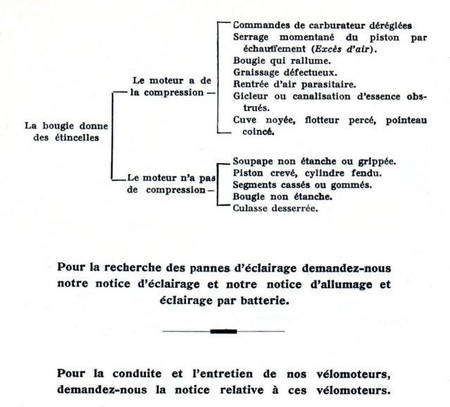 panne-terrot-1930-4.jpg