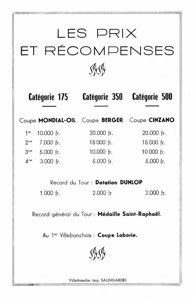 Pro 1952 8