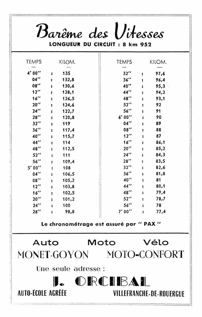 Pro 1954 8