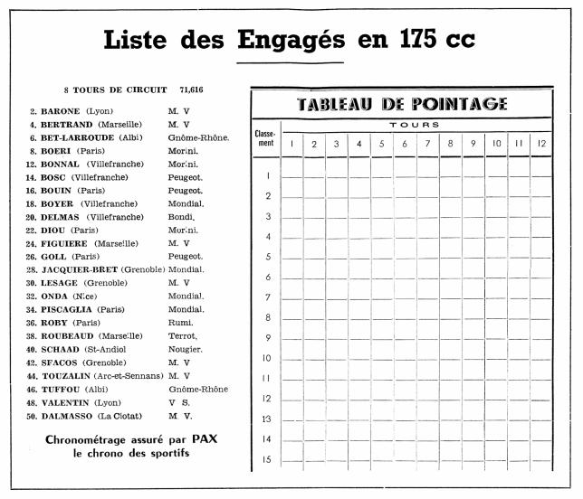 Pro 1956 10