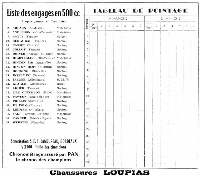 Pro 1958 14