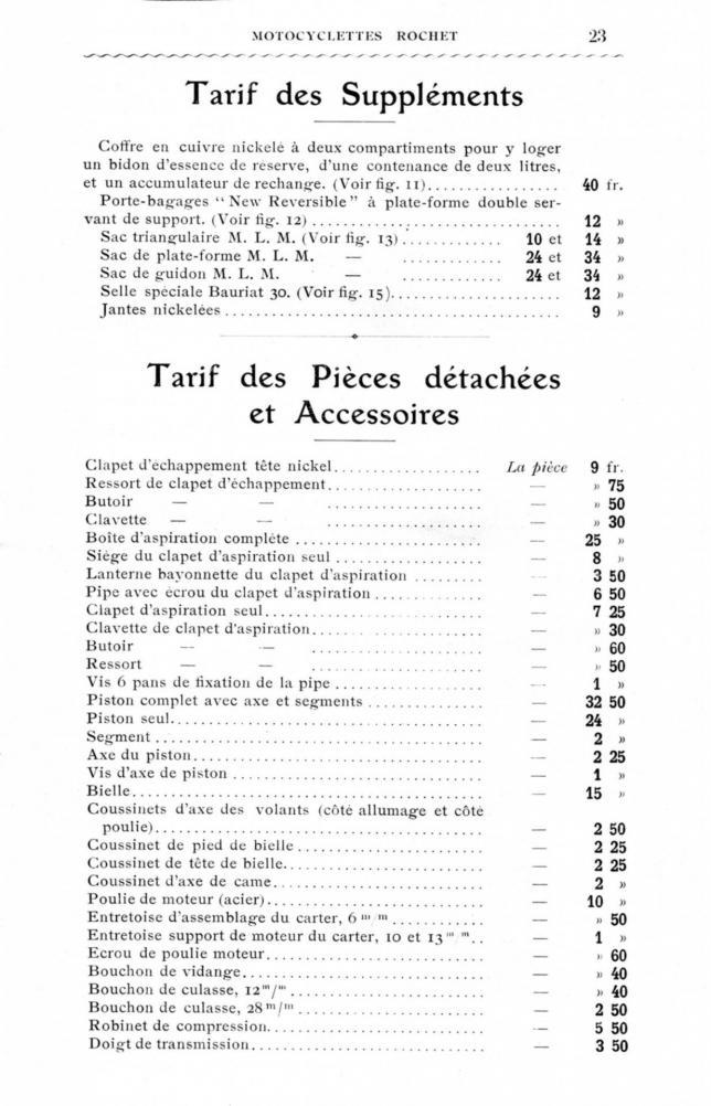 Rochet 1904 24