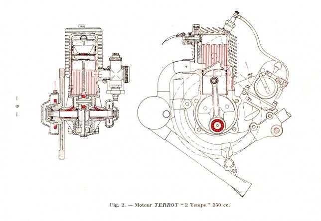Terrot 2 temps 1927 12
