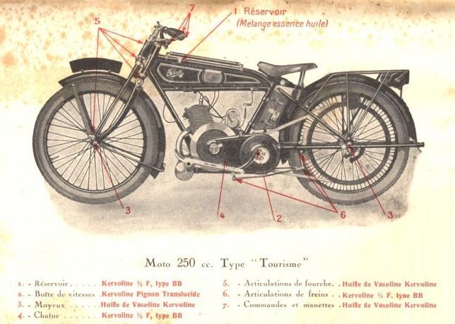 Terrot 2 temps 1927 28