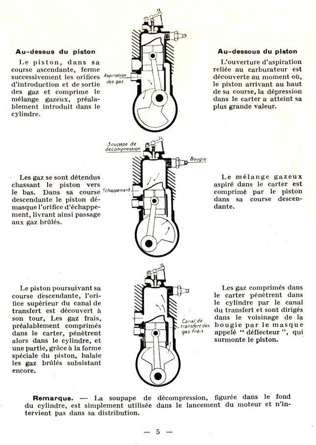 Terrot 2 temps 1927 8