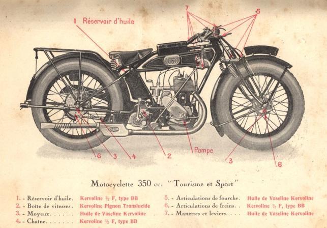 Terrot 4 temps 1927 26