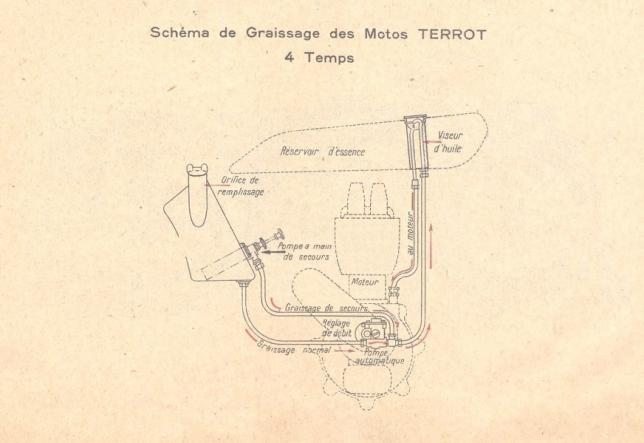 Terrot 4 temps 1927 4